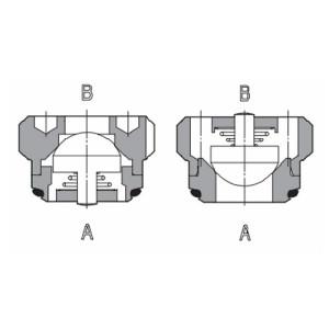 Обратные клапана картриджного монтажа