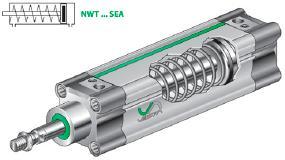 NWT../...SEA - фронтальная возвратная пружина