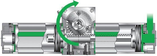 Пневматические цилиндры VESTA серии DVM