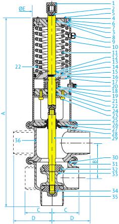 Затворные L/L- и T/T-образные пневмоклапаны Ø63,5 и 76